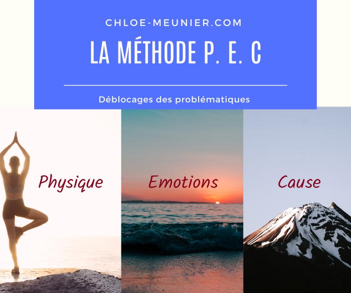 pec image presentation